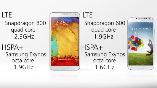 even let note 4 quad core vs octa core bell all